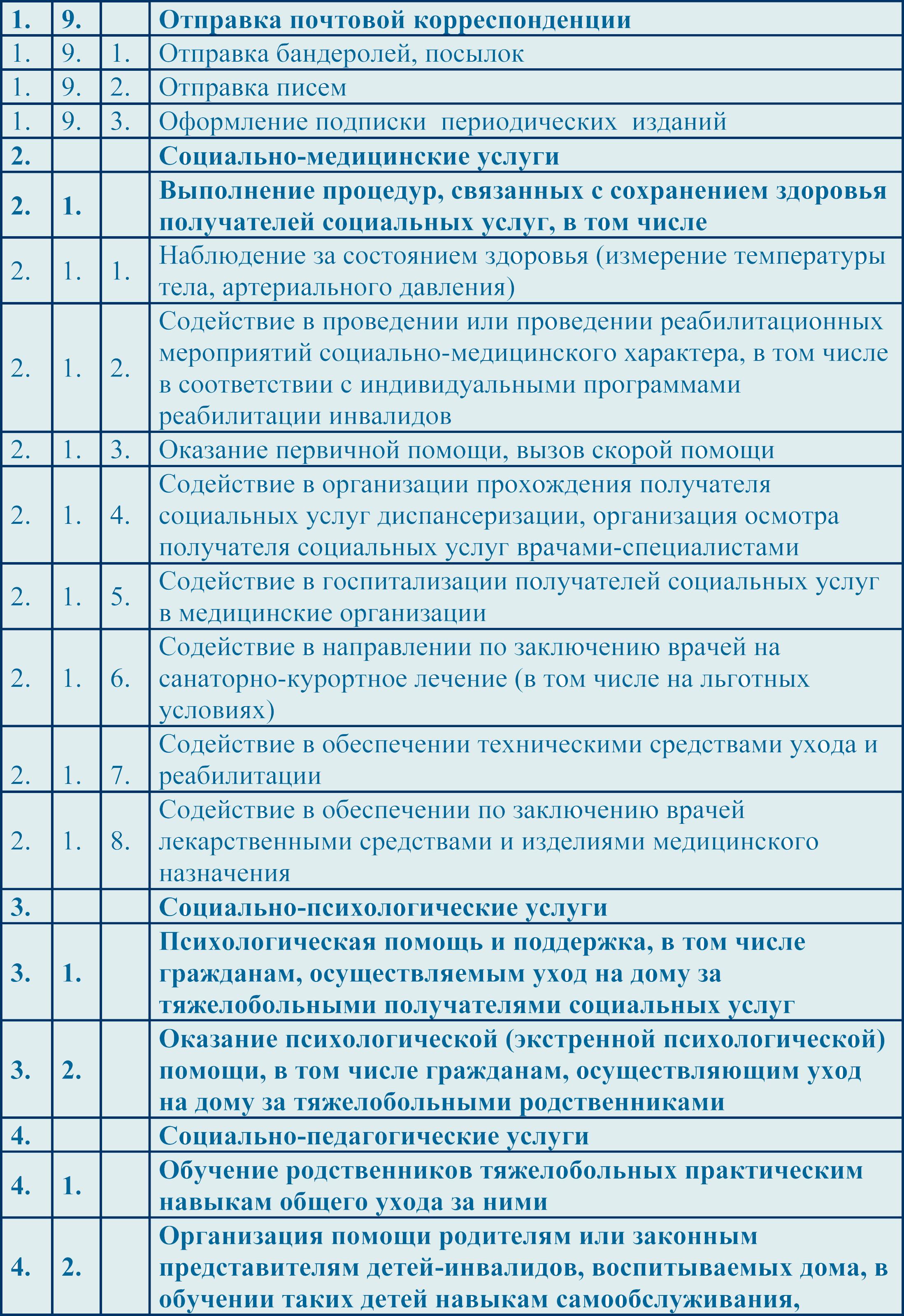 Uslugi-OSO-csonekl2