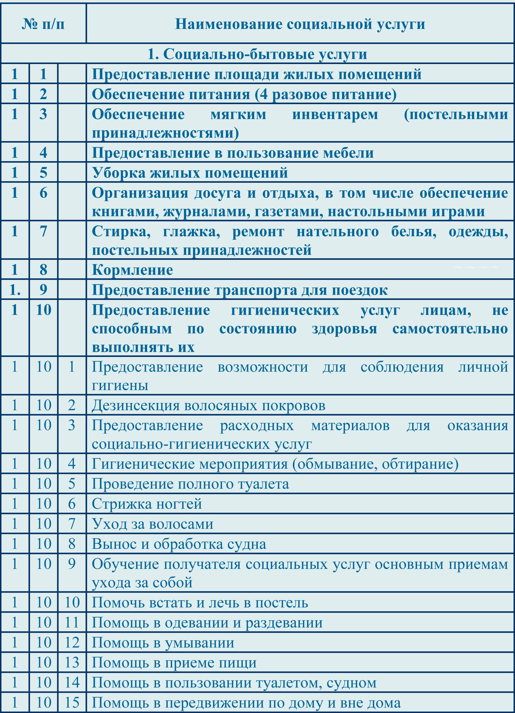 Uslugi-SRO-csonekl1