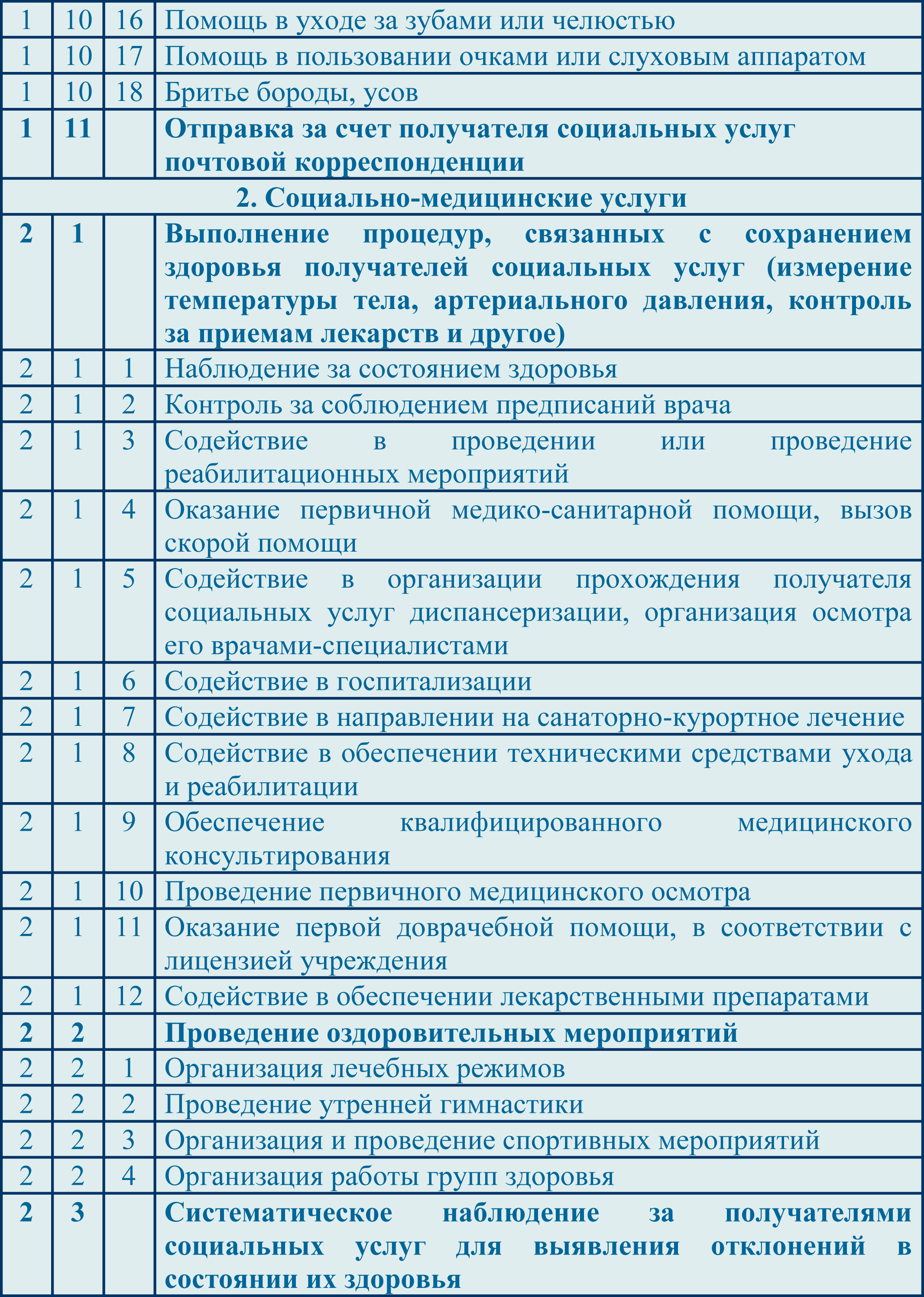 Uslugi-SRO-csonekl2