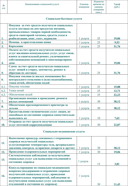 tarif-oso-csonekl-2019-1