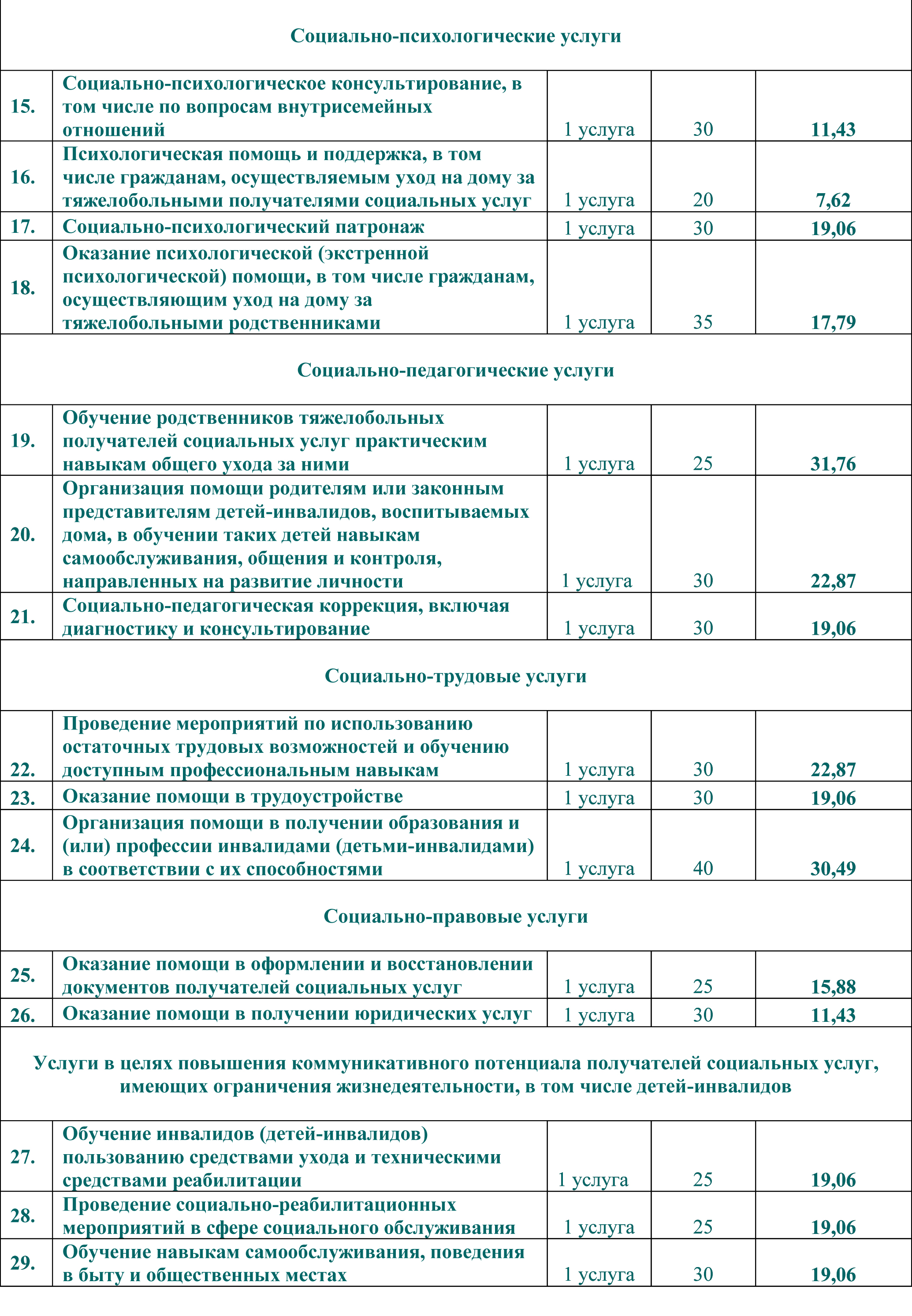 tarif-oso-csonekl-2019-2