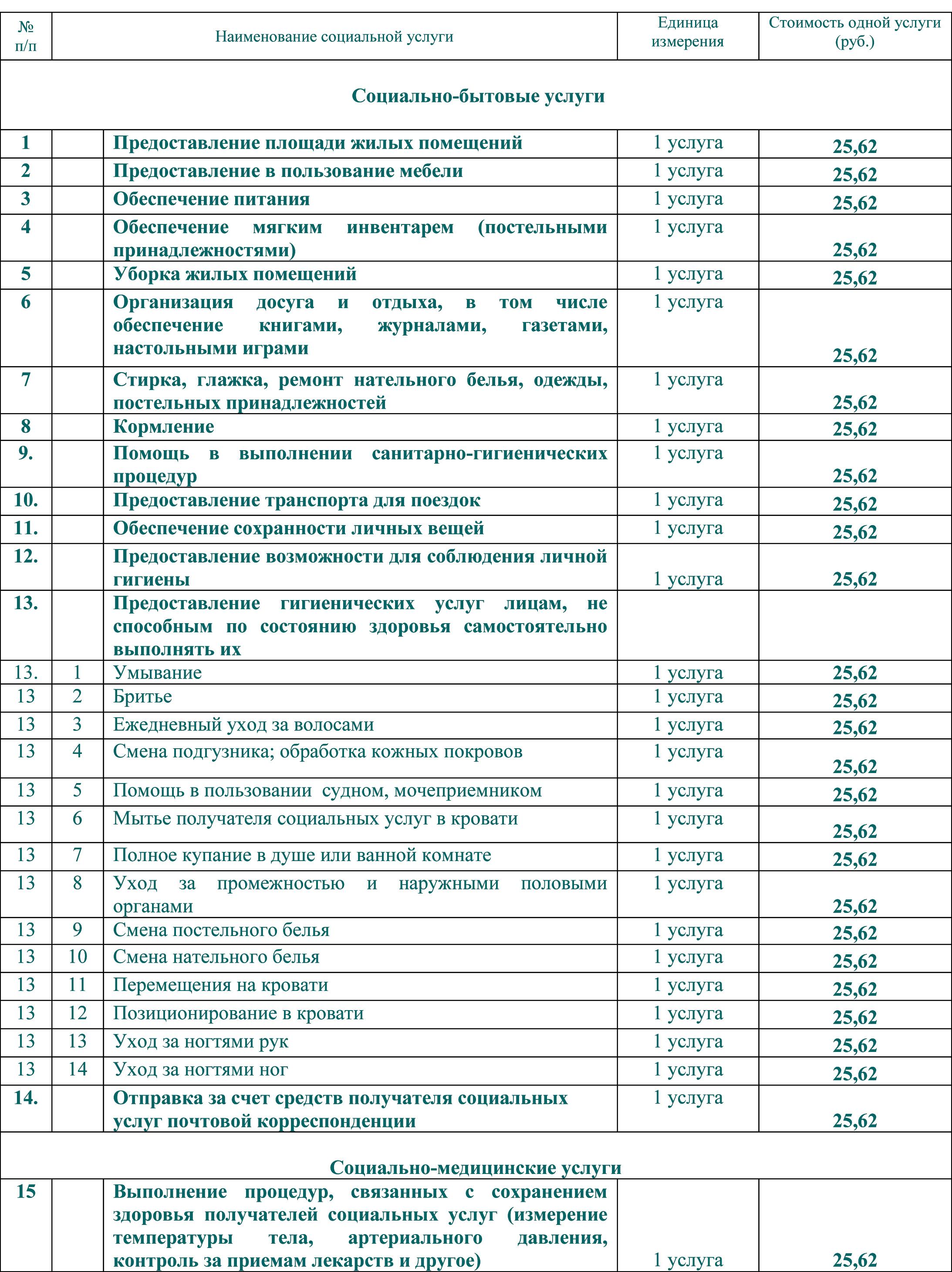 tarif-sro-csonekl-2019-1