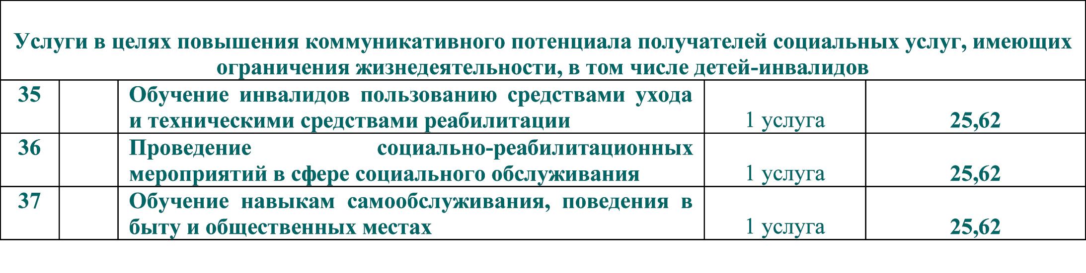 tarif-sro-csonekl-2019-3