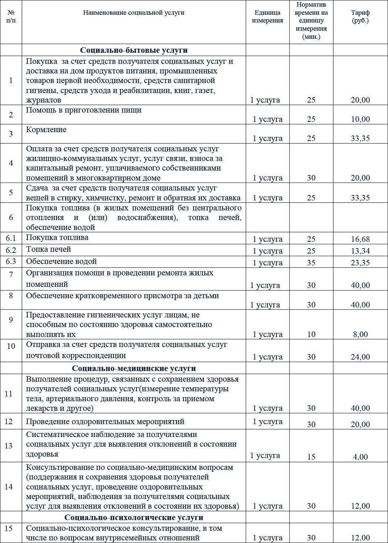 tarifi-na-socobs-csonekl-2020-1