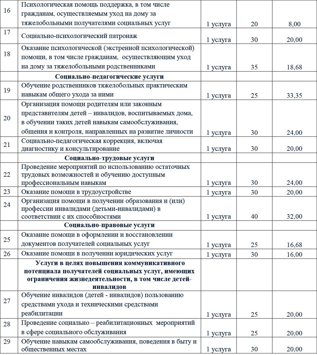 tarifi-na-socobs-csonekl-2020-2
