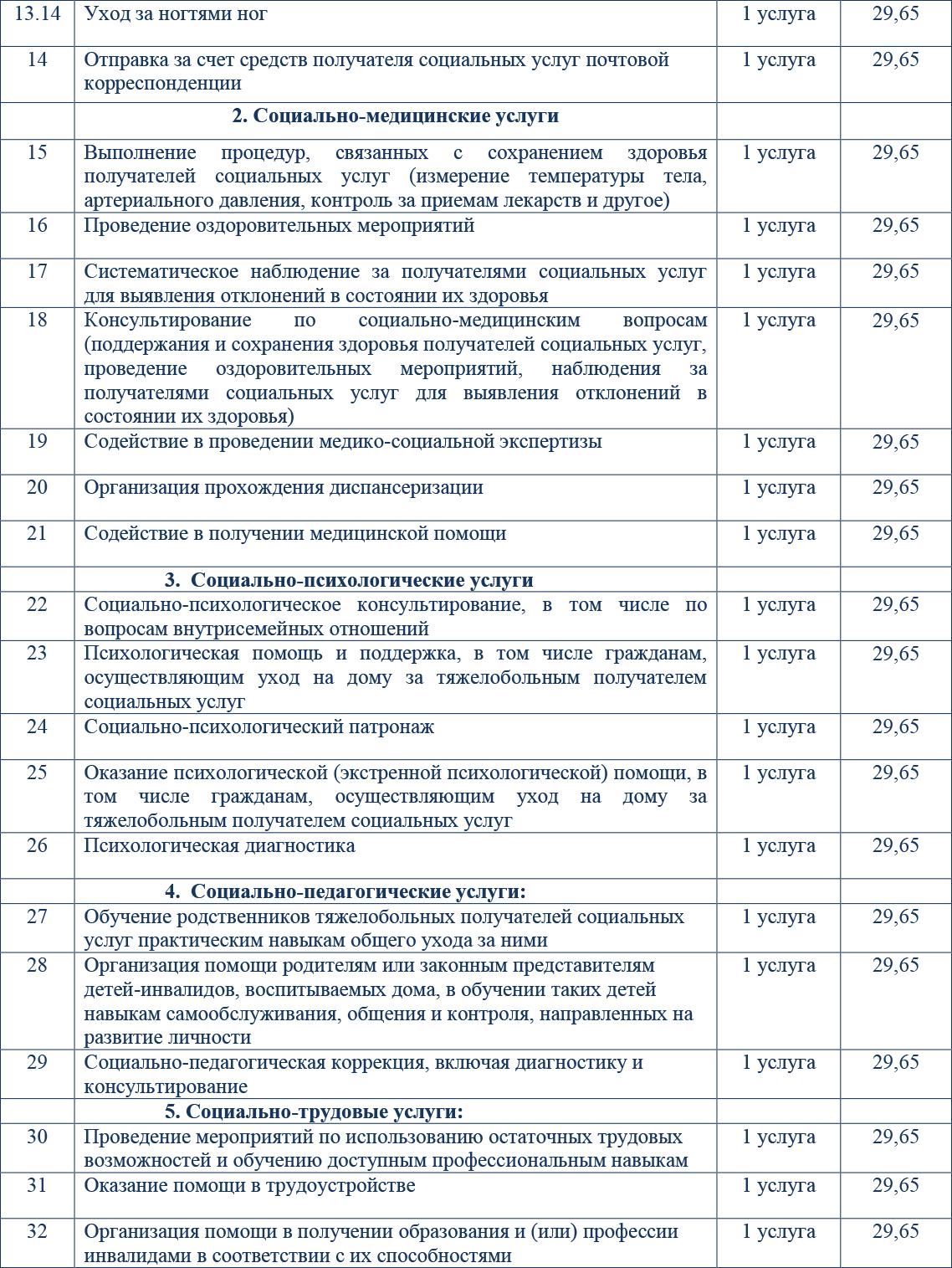 tarify-na-sro-csonekl-2021-aprel-2