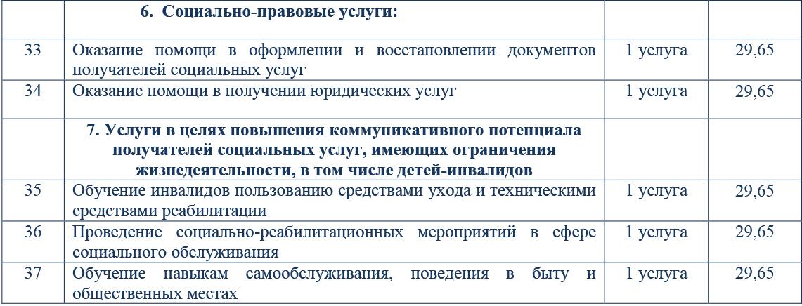 tarify-na-sro-csonekl-2021-aprel-3