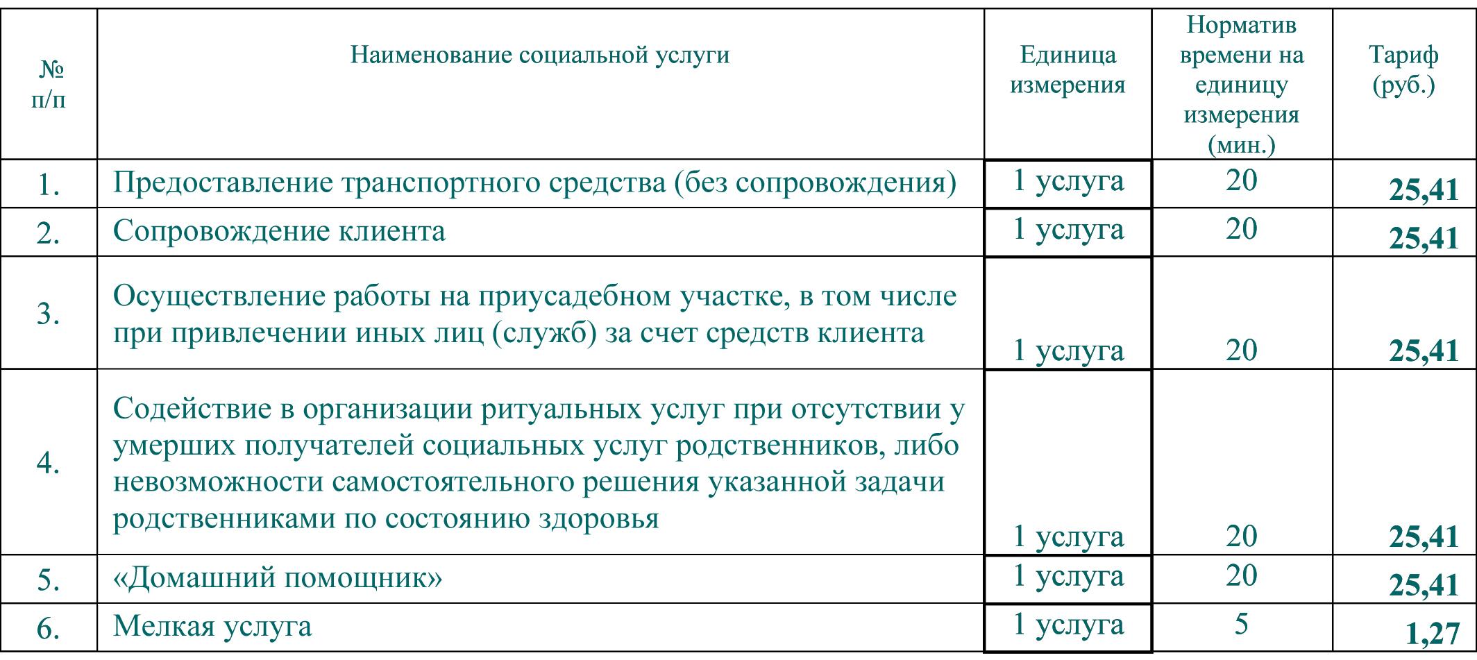 dop-uslugi-csonekl-2019