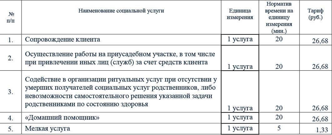 tarifi-na-socobs-csonekl-2020-3