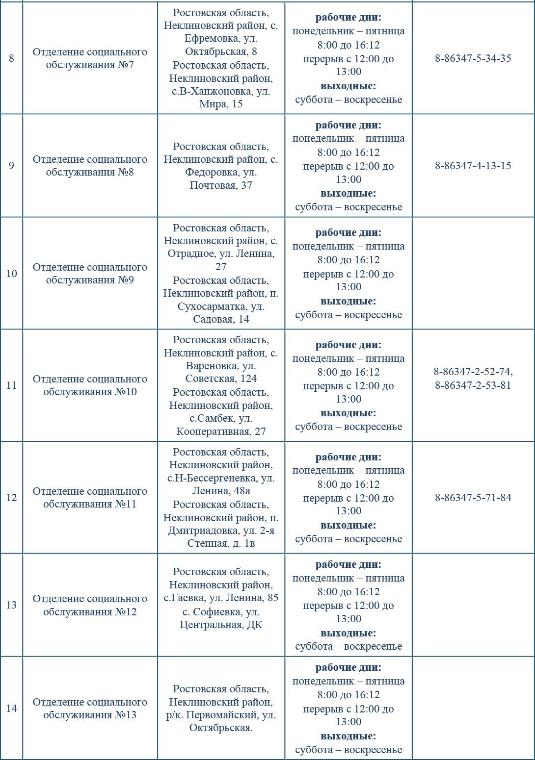 000002Informaciya-po-procedure-okazaniya-municipalnyh-uslug-csonekl-2