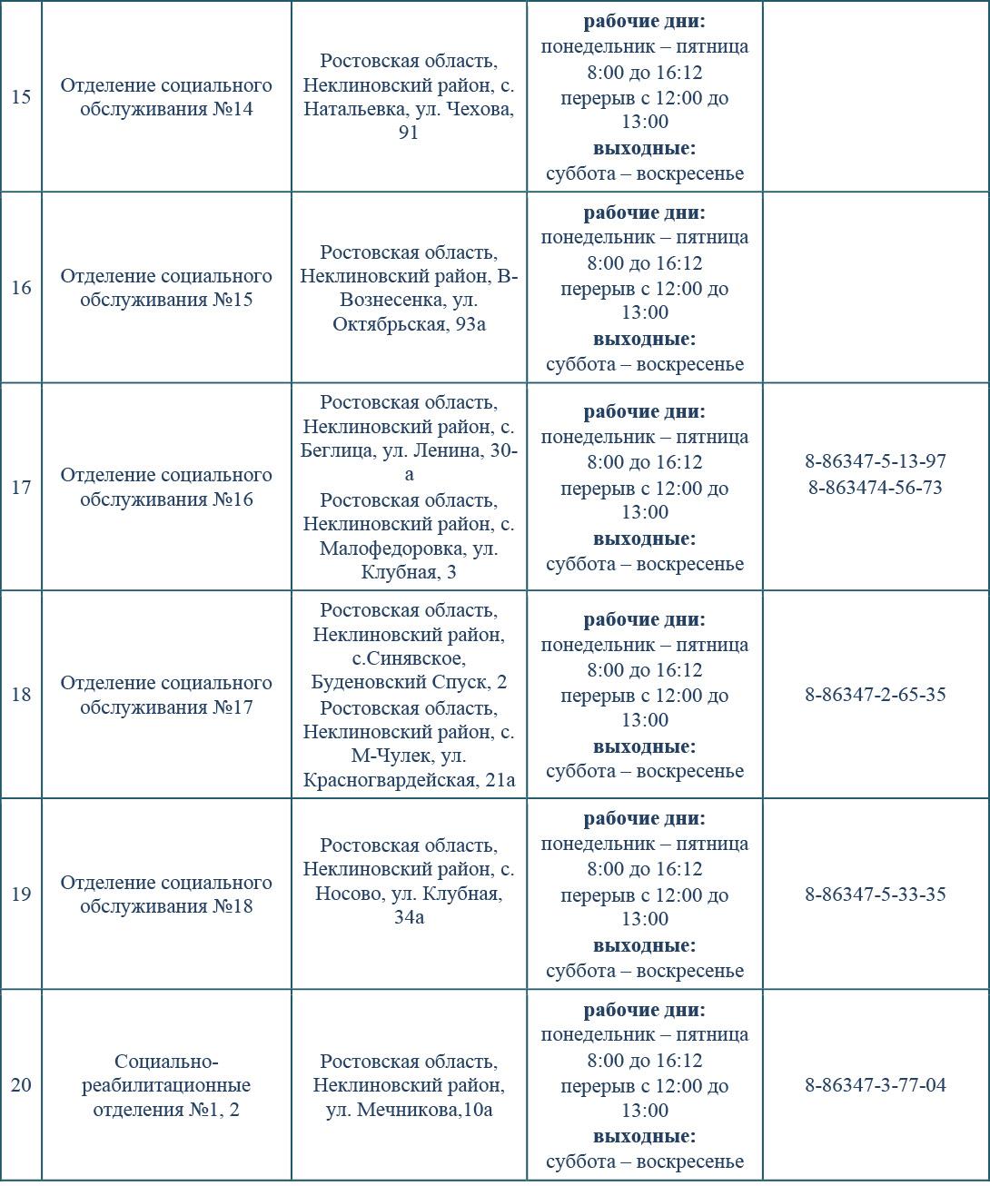 000003Informaciya-po-procedure-okazaniya-municipalnyh-uslug-csonekl-3