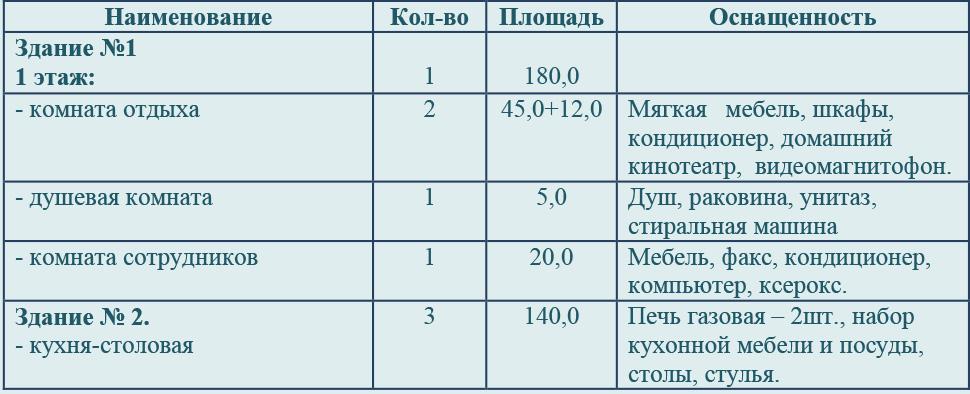 0003csonekl-mat-teh-basa