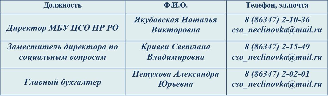 tablica-rukovodstvo-csonekl-2021-2