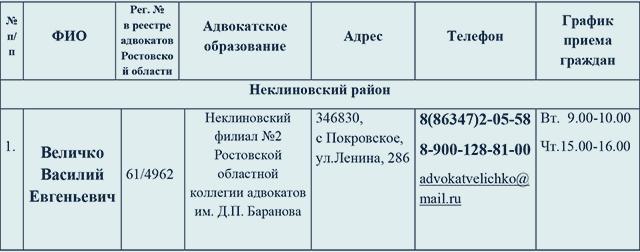 Данные адвоката по БЮП